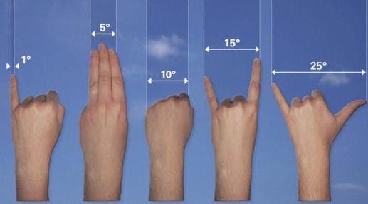 Визуальное определение угловых значений post thumbnail